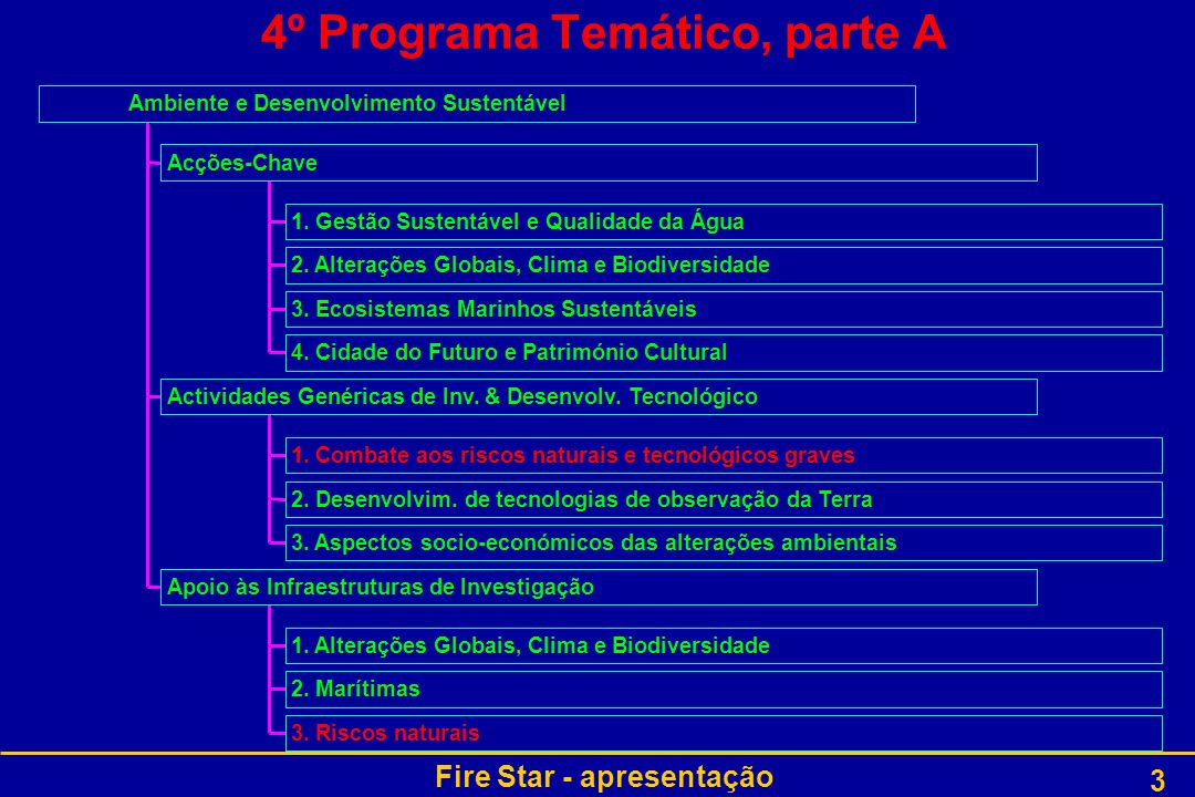 4º Programa Temático, parte A
