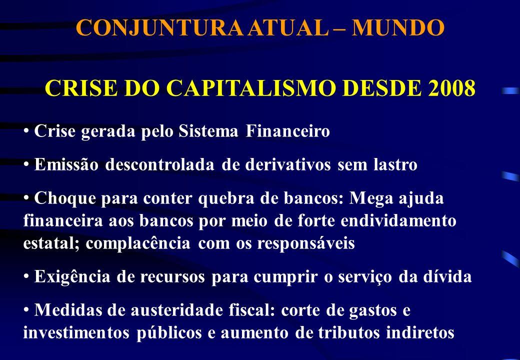 CONJUNTURA ATUAL – MUNDO CRISE DO CAPITALISMO DESDE 2008