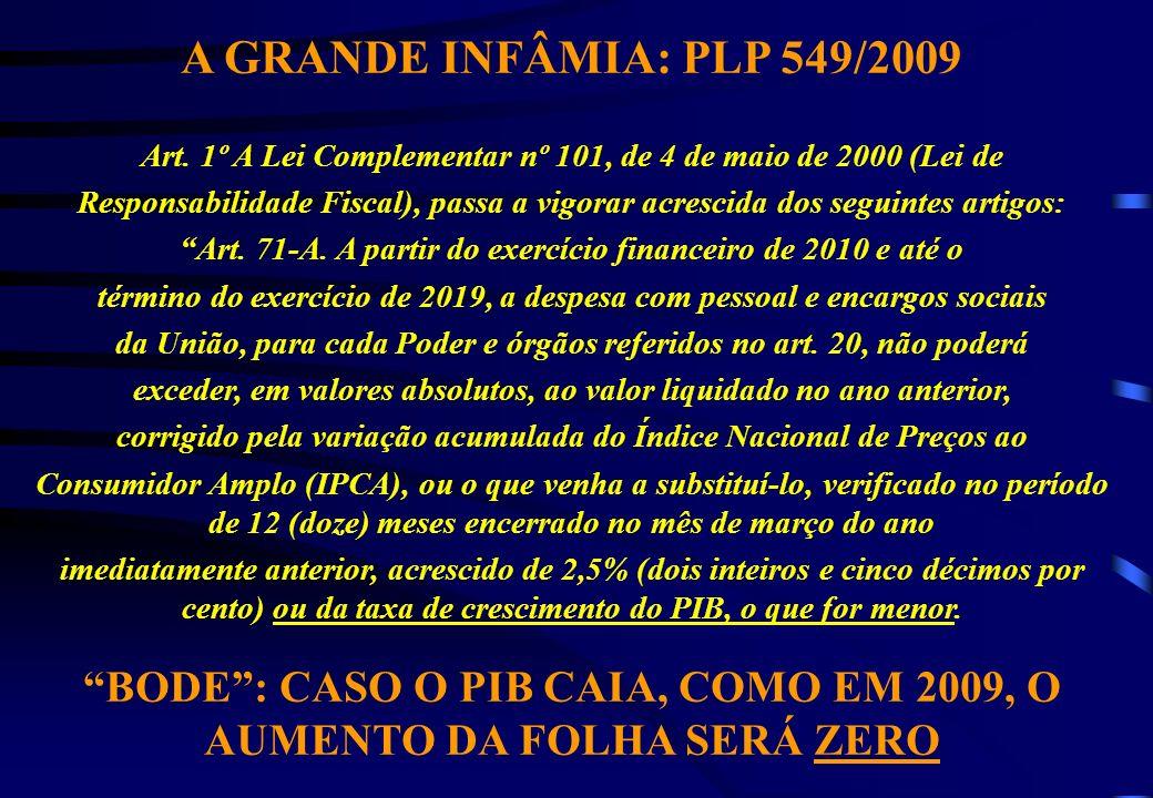 A GRANDE INFÂMIA: PLP 549/2009 Art. 1º A Lei Complementar nº 101, de 4 de maio de 2000 (Lei de.