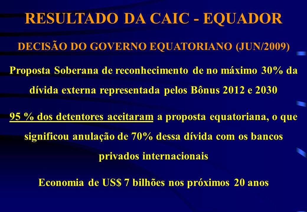 RESULTADO DA CAIC - EQUADOR