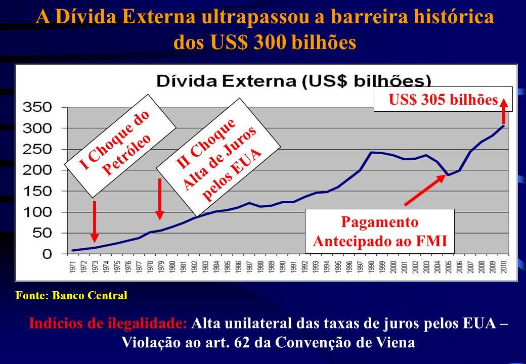 A Dívida Externa ultrapassou a barreira histórica dos US$ 300 bilhões