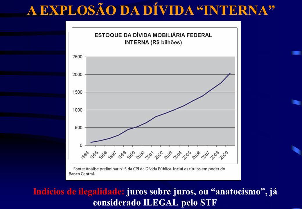 A EXPLOSÃO DA DÍVIDA INTERNA
