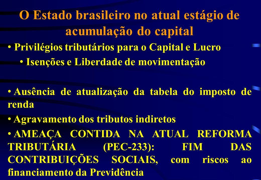 O Estado brasileiro no atual estágio de acumulação do capital