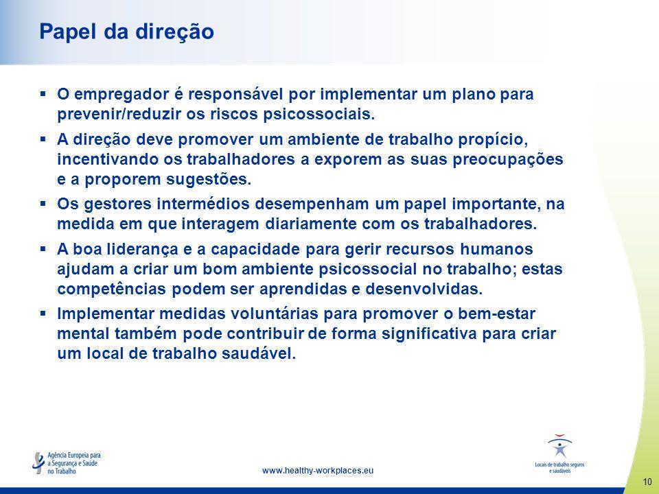 Papel da direção O empregador é responsável por implementar um plano para prevenir/reduzir os riscos psicossociais.