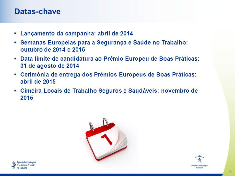 Datas-chave Lançamento da campanha: abril de 2014
