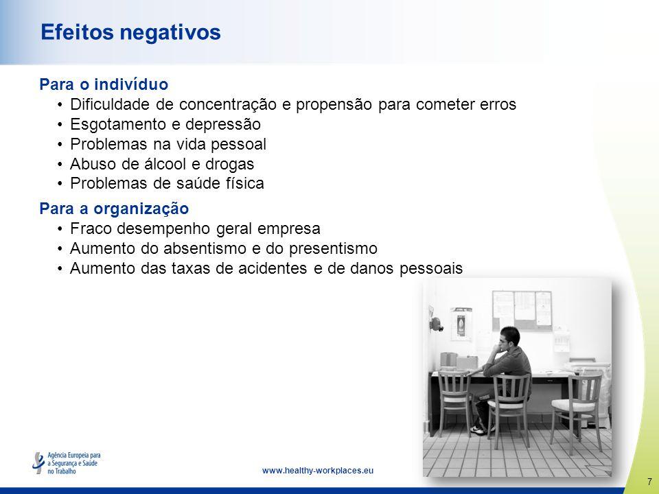 Efeitos negativos Para o indivíduo
