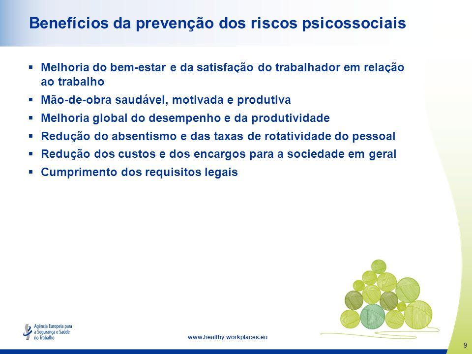 Benefícios da prevenção dos riscos psicossociais