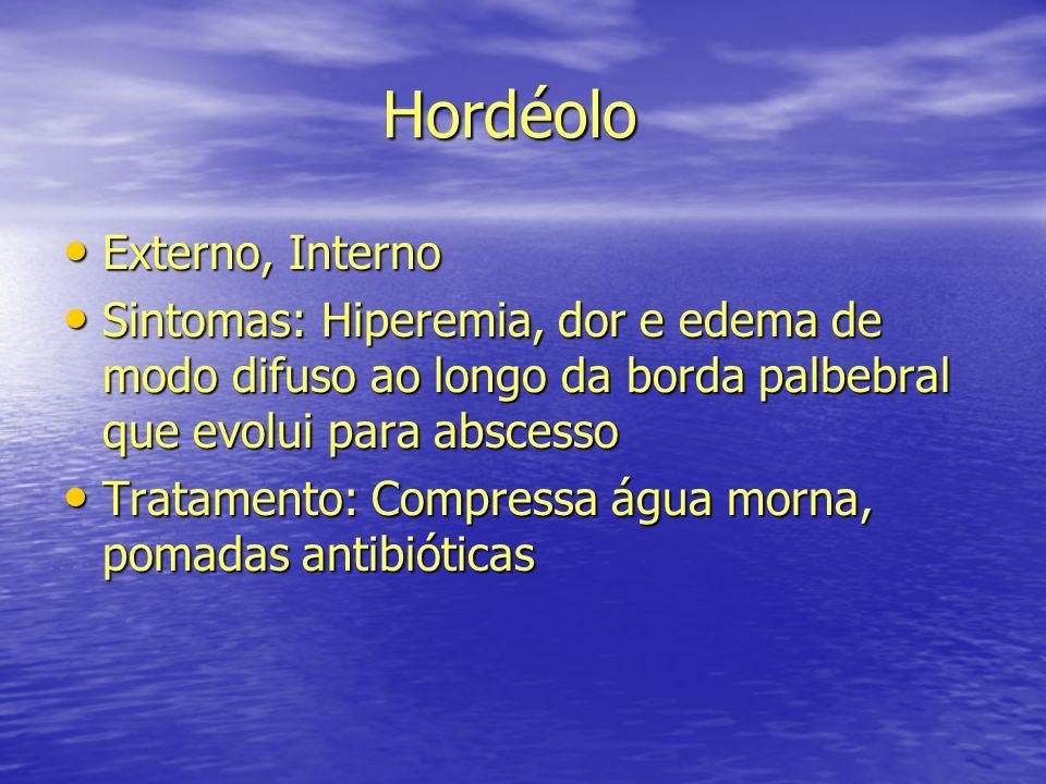 Hordéolo Externo, Interno