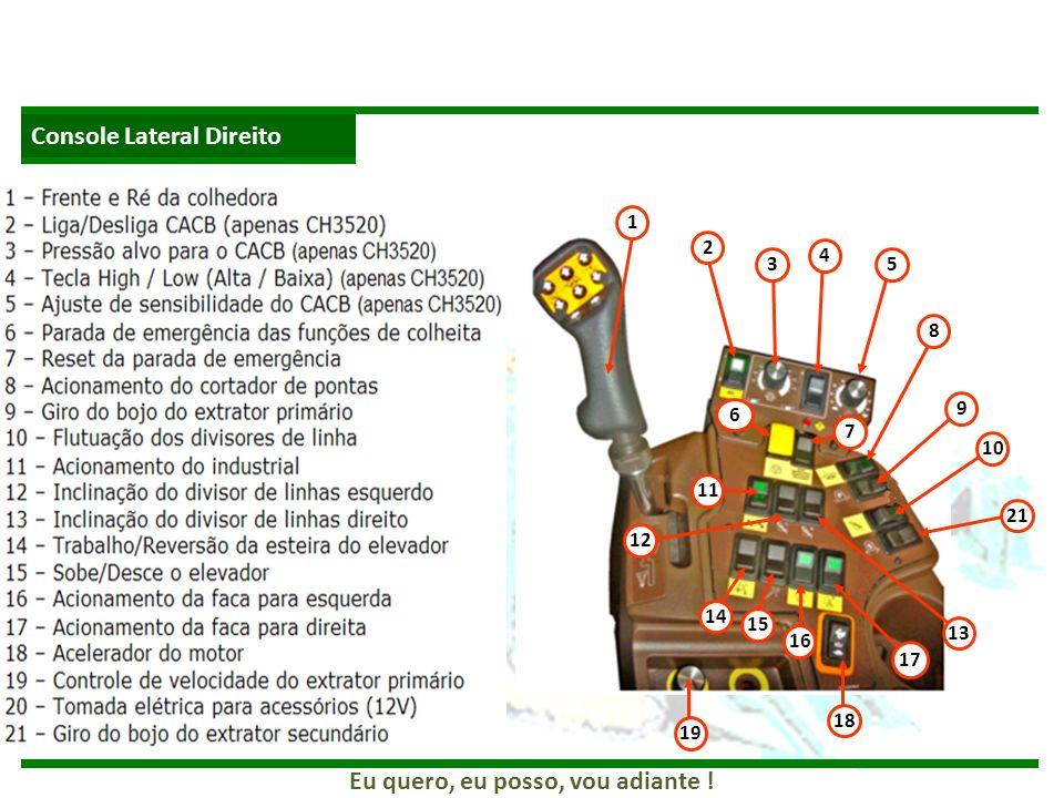 Console Lateral Direito