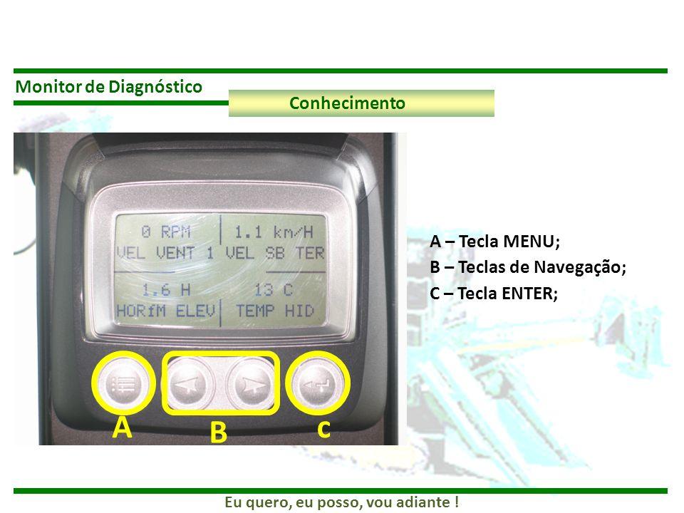 A c B Monitor de Diagnóstico Conhecimento A – Tecla MENU;