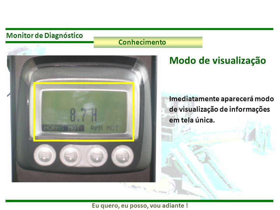 Modo de visualização Monitor de Diagnóstico Conhecimento