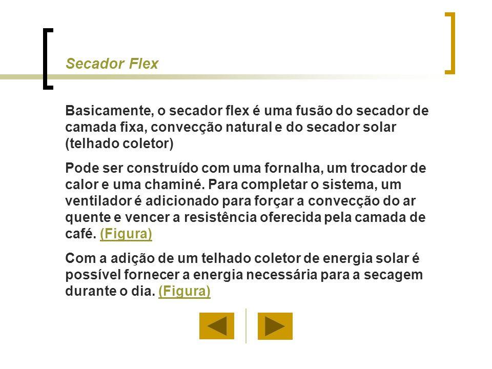 Secador Flex Basicamente, o secador flex é uma fusão do secador de camada fixa, convecção natural e do secador solar (telhado coletor)