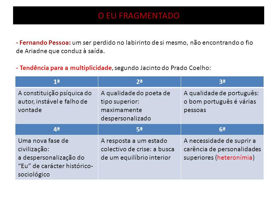 O EU FRAGMENTADO Fernando Pessoa: um ser perdido no labirinto de si mesmo, não encontrando o fio de Ariadne que conduz à saída.