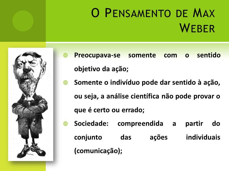 O Pensamento de Max Weber