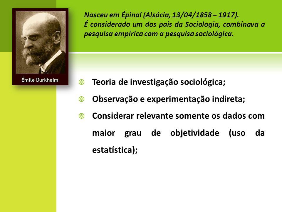 Teoria de investigação sociológica;