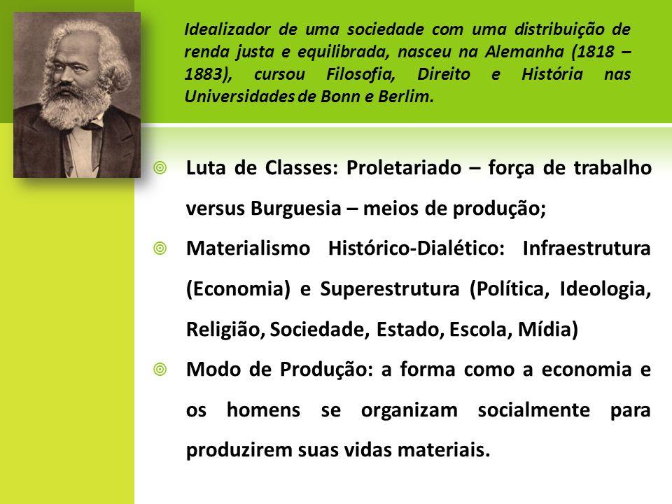 Idealizador de uma sociedade com uma distribuição de renda justa e equilibrada, nasceu na Alemanha (1818 – 1883), cursou Filosofia, Direito e História nas Universidades de Bonn e Berlim.