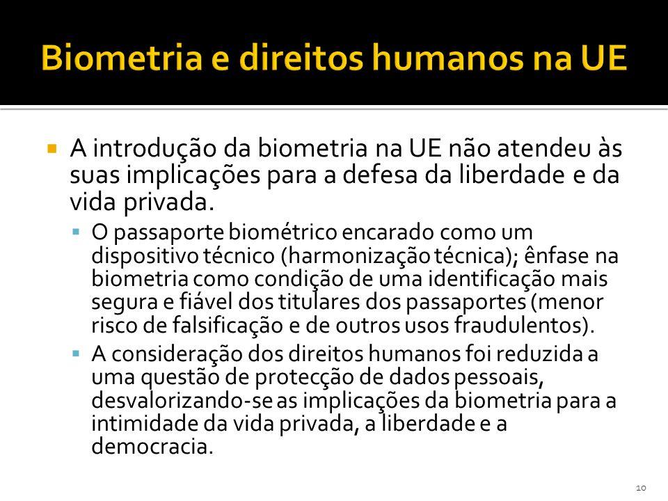 Biometria e direitos humanos na UE