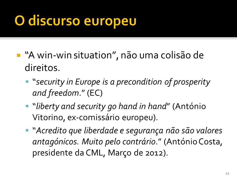 O discurso europeu A win-win situation , não uma colisão de direitos.