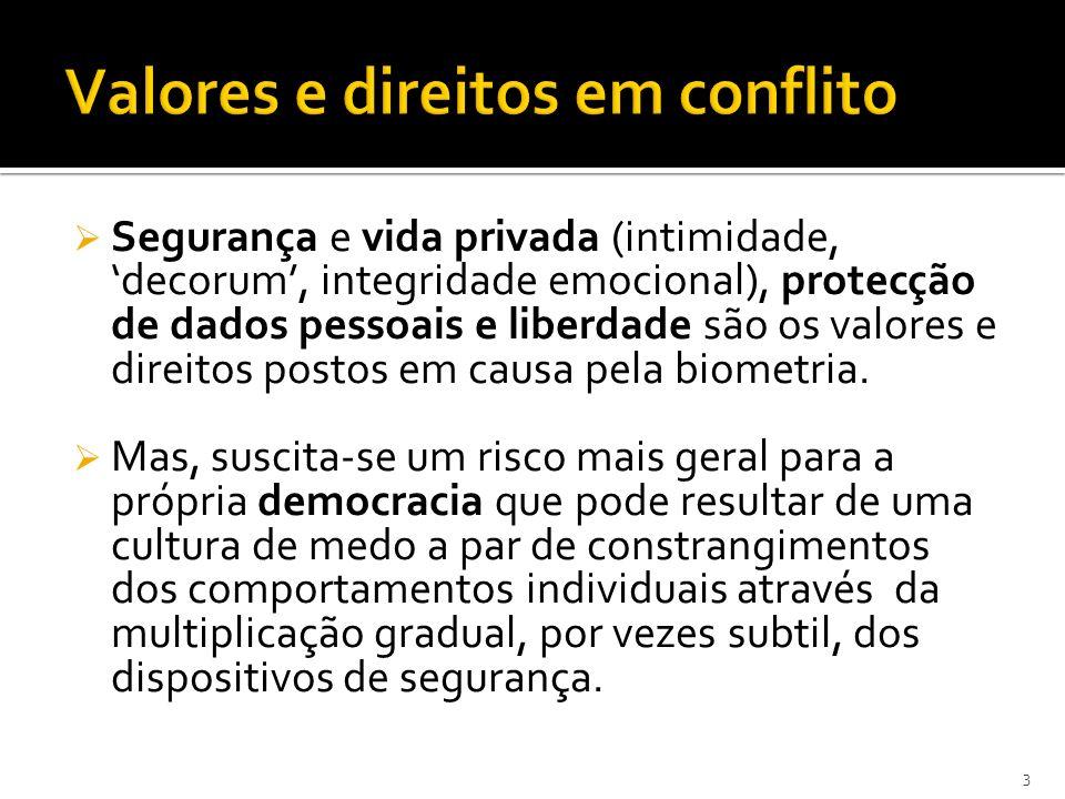 Valores e direitos em conflito