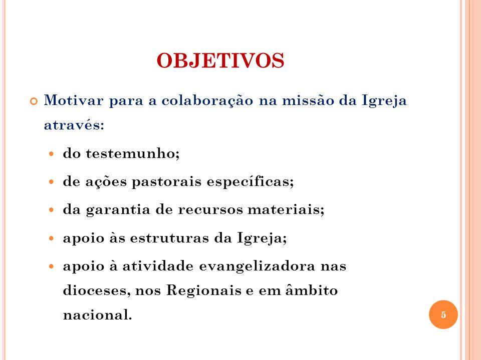 OBJETIVOS Motivar para a colaboração na missão da Igreja através: