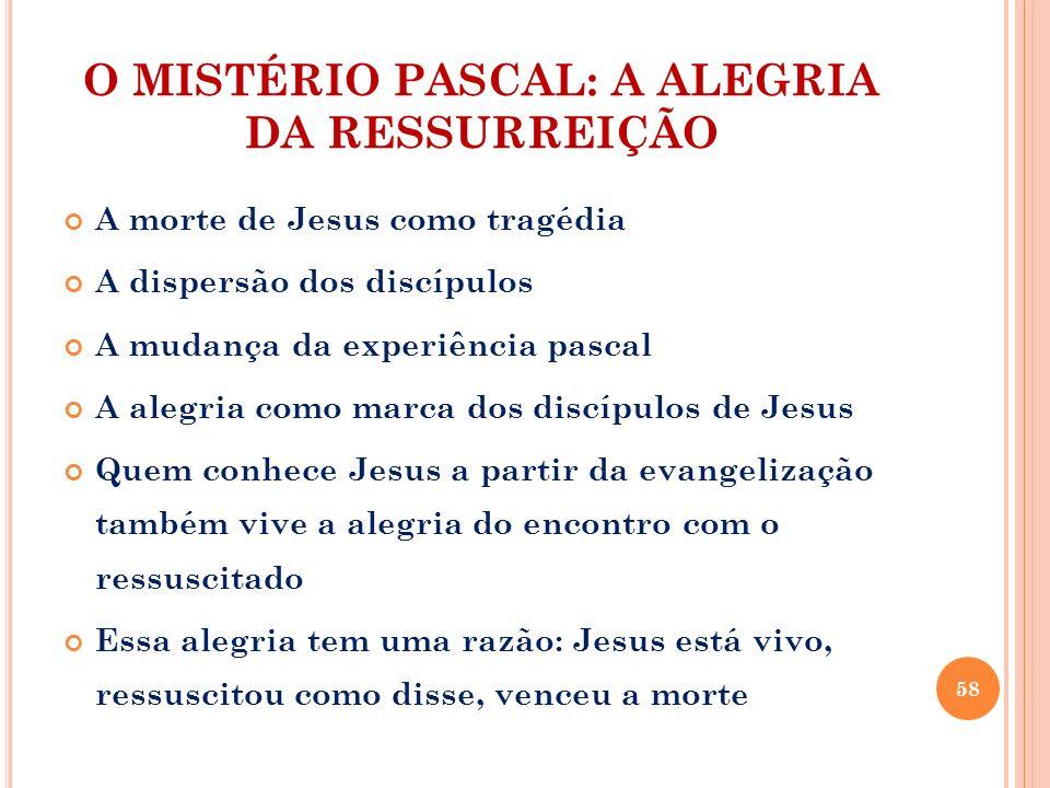 O MISTÉRIO PASCAL: A ALEGRIA DA RESSURREIÇÃO