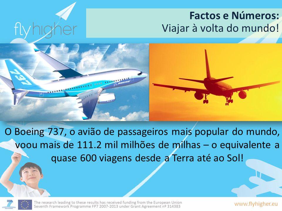 Factos e Números: Viajar à volta do mundo!