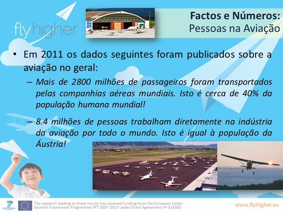 Factos e Números: Pessoas na Aviação