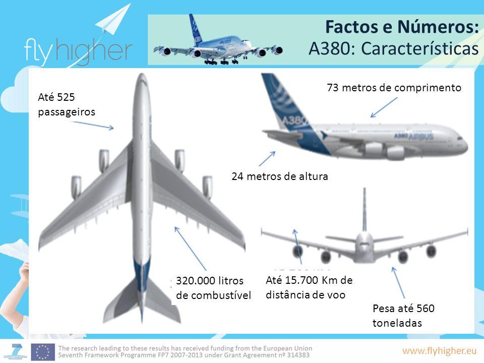Factos e Números: A380: Características 73 metros de comprimento