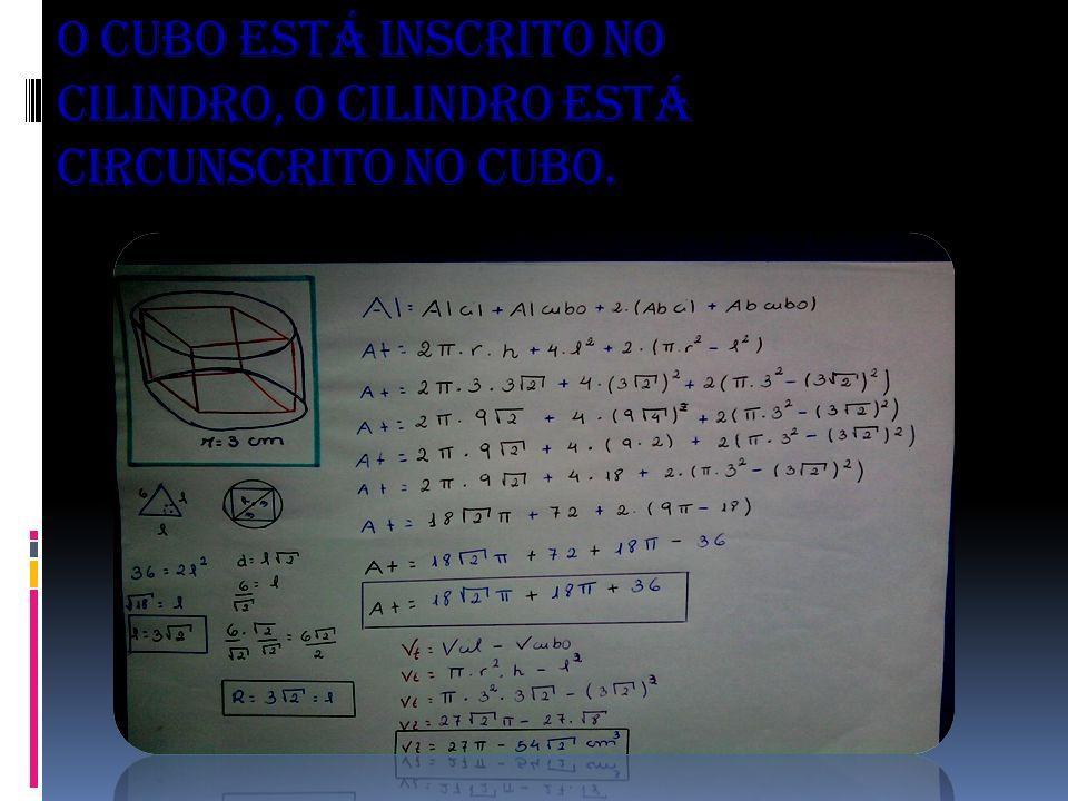 O cubo está inscrito no cilindro, o cilindro está circunscrito no cubo.