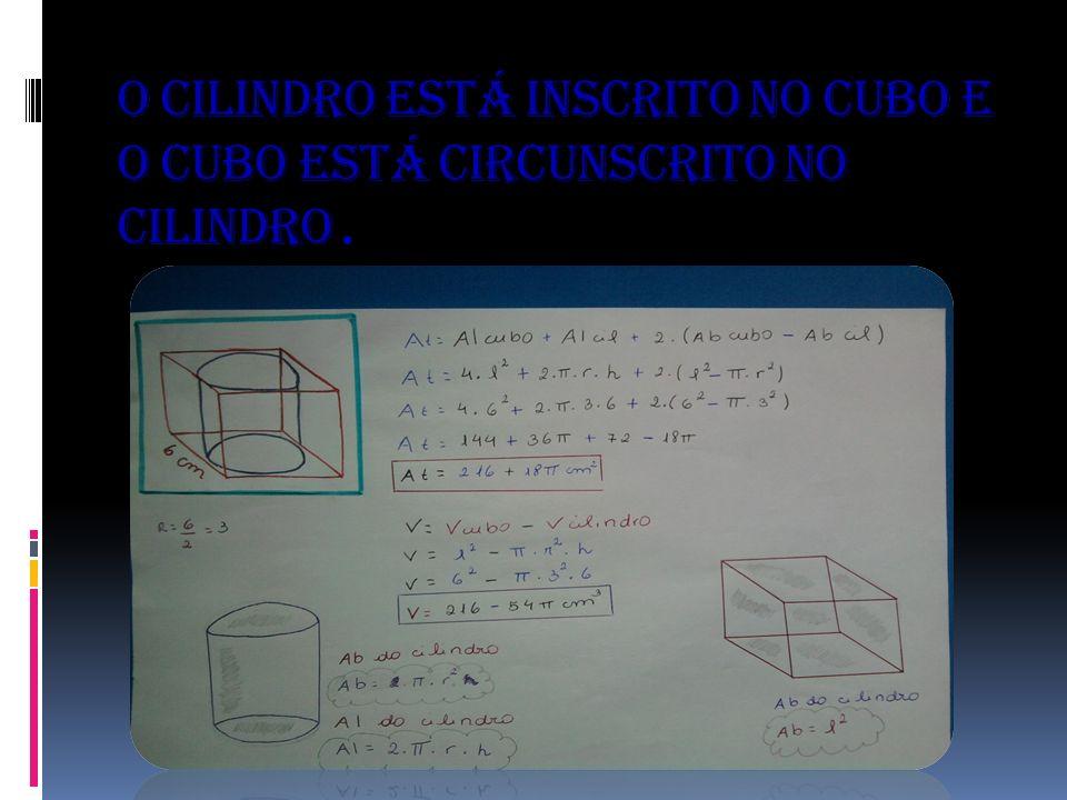 O cilindro está inscrito no cubo e o cubo está circunscrito no cilindro.