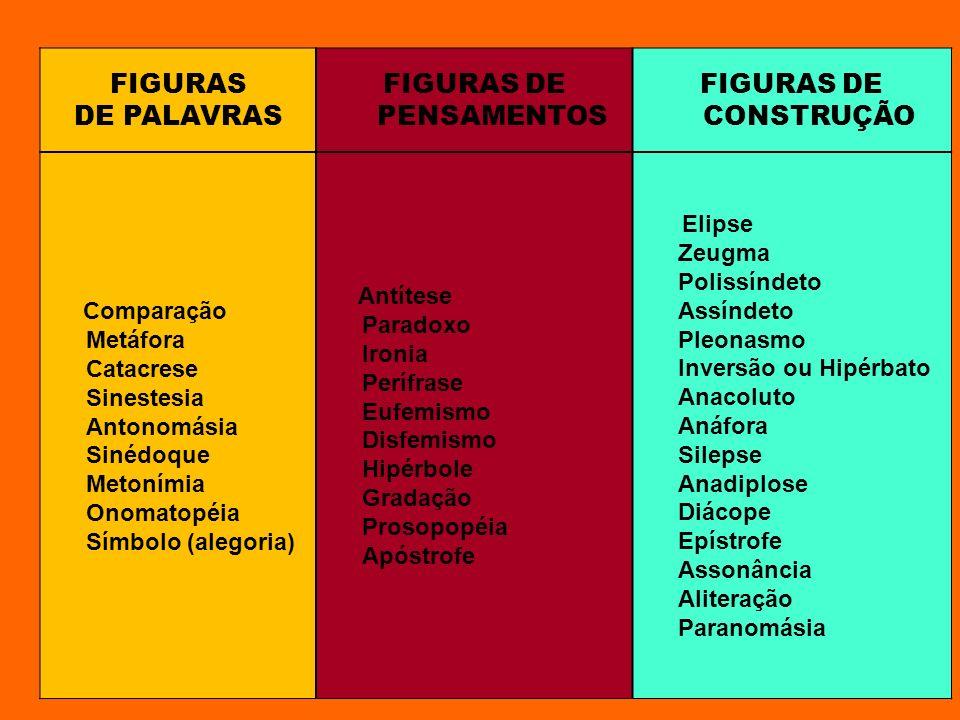FIGURAS DE PENSAMENTOS