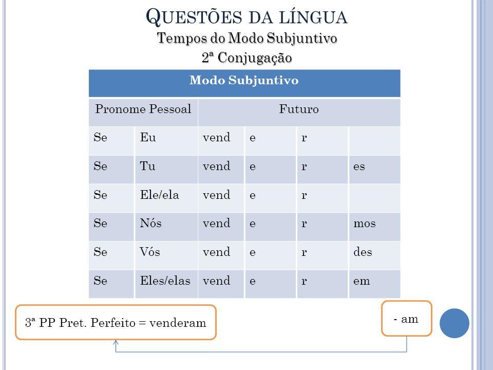 Questões da língua Tempos do Modo Subjuntivo 2ª Conjugação