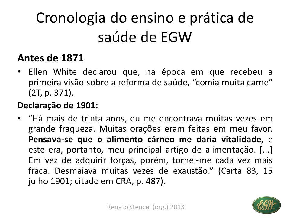 Cronologia do ensino e prática de saúde de EGW