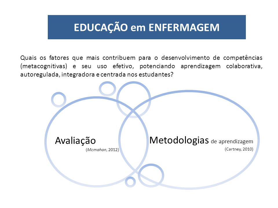 EDUCAÇÃO em ENFERMAGEM
