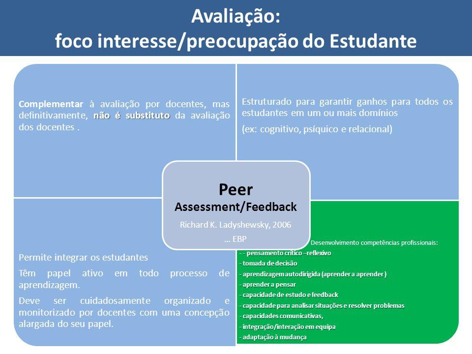 Avaliação: foco interesse/preocupação do Estudante