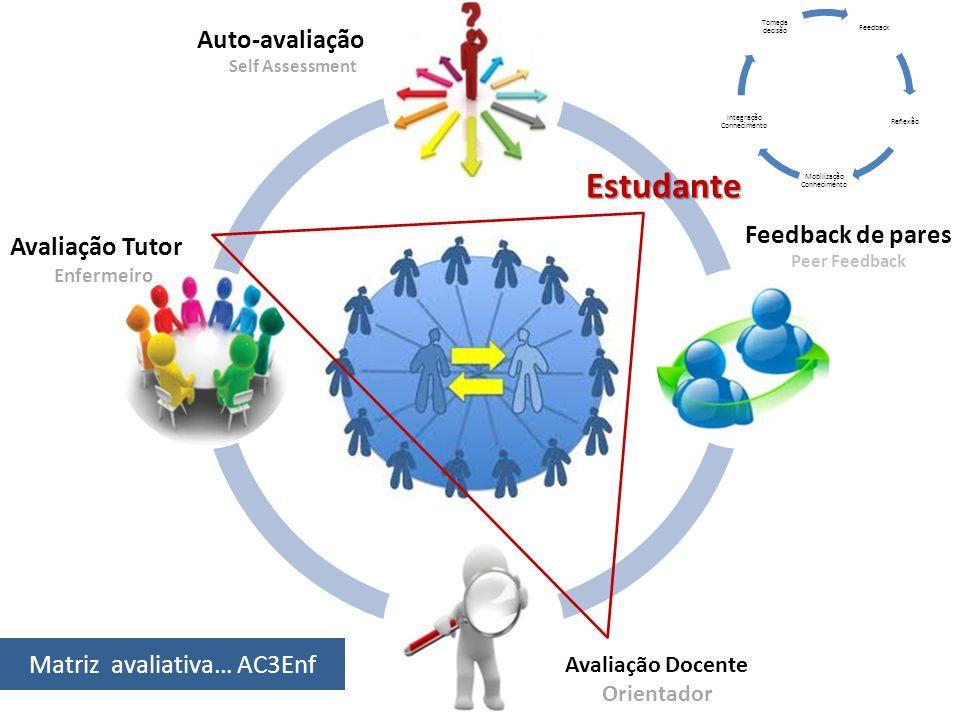 Matriz avaliativa… AC3Enf