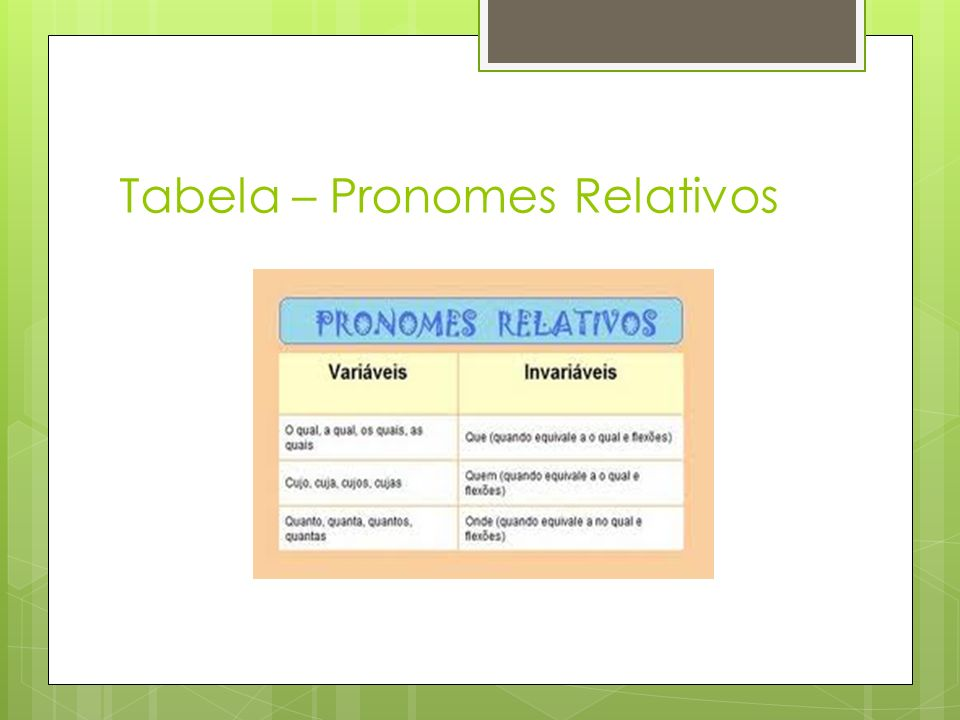 Tabela – Pronomes Relativos