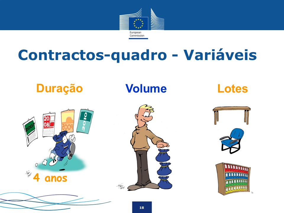 Contractos-quadro - Variáveis