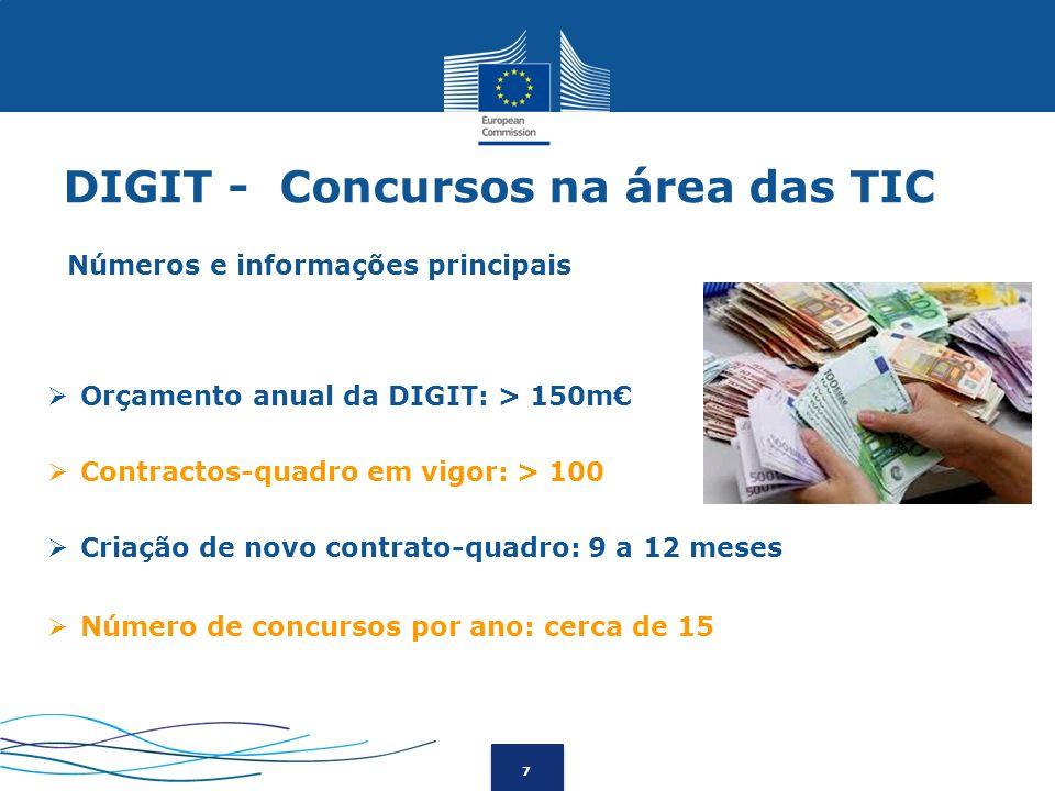 DIGIT - Concursos na área das TIC