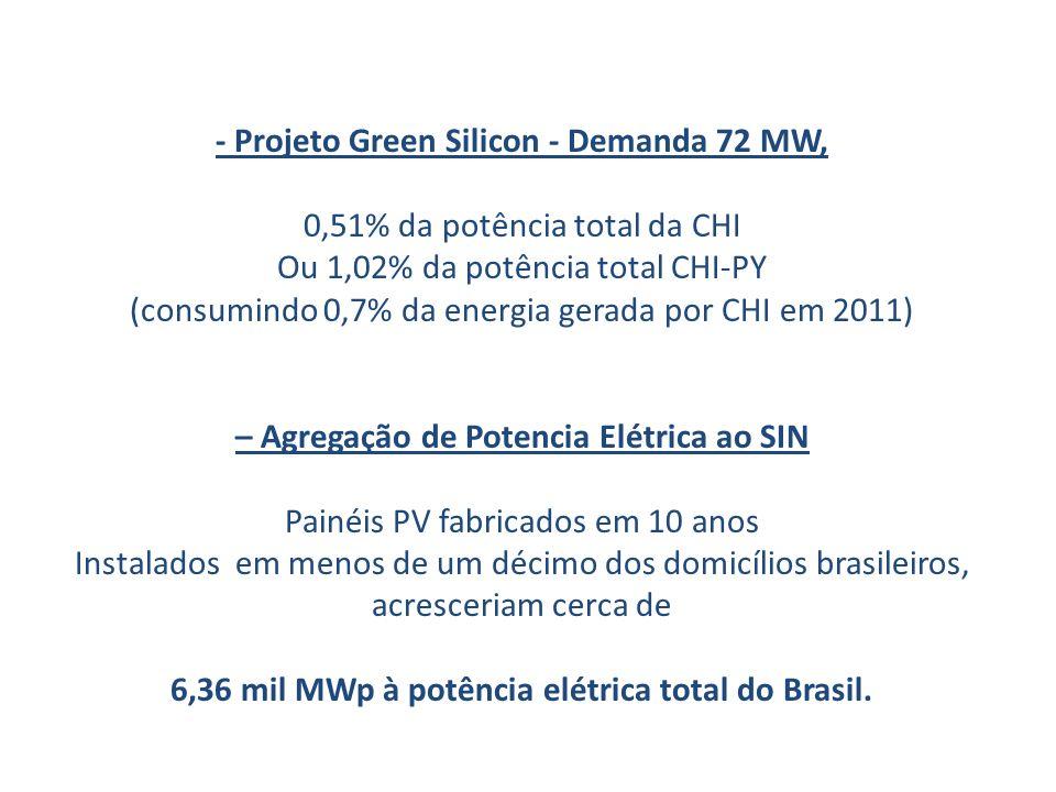 - Projeto Green Silicon - Demanda 72 MW,