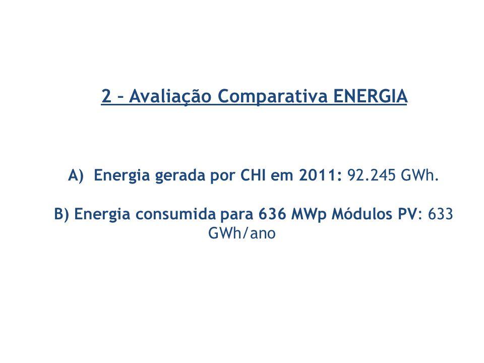 2 – Avaliação Comparativa ENERGIA