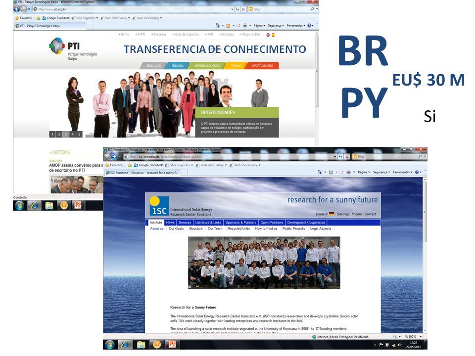 BR TRANSFERENCIA DE CONHECIMENTO EU$ 30 M PY Si