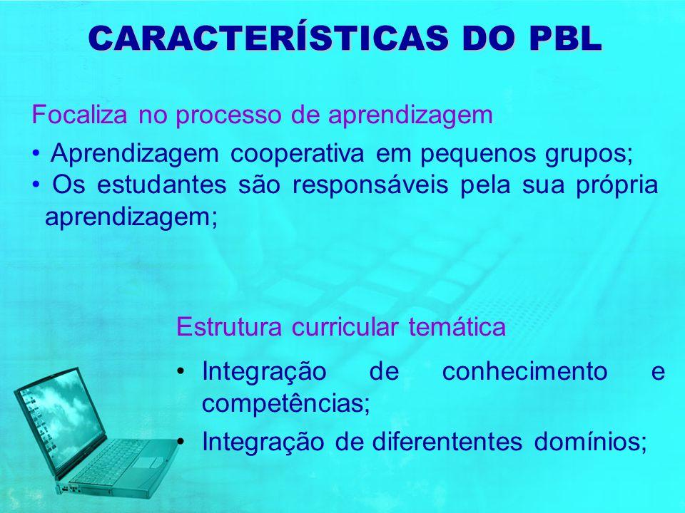 Características do PBL