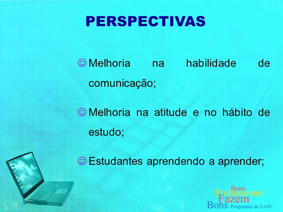 PBL implica: PERSPECTIVAS Melhoria na habilidade de comunicação;