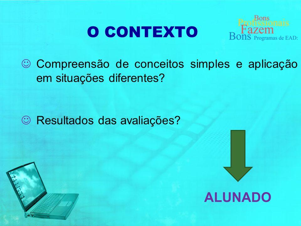 O CONTEXTO Compreensão de conceitos simples e aplicação em situações diferentes Resultados das avaliações