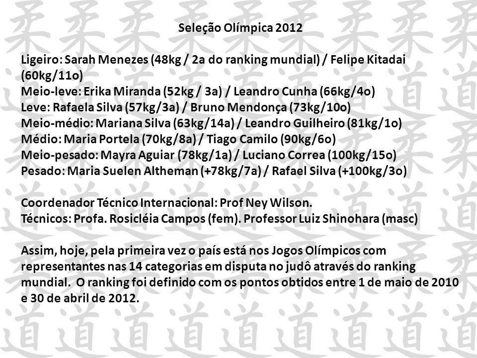 Seleção Olímpica 2012 Ligeiro: Sarah Menezes (48kg / 2a do ranking mundial) / Felipe Kitadai (60kg/11o)