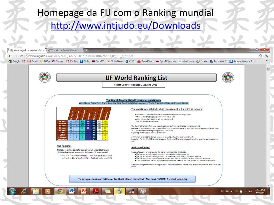 Homepage da FIJ com o Ranking mundial