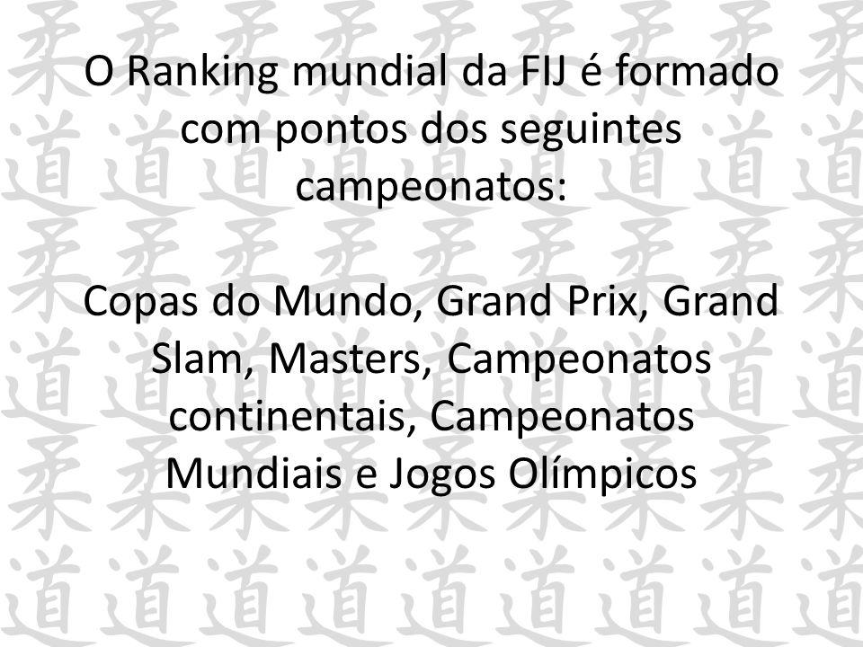 O Ranking mundial da FIJ é formado com pontos dos seguintes campeonatos: Copas do Mundo, Grand Prix, Grand Slam, Masters, Campeonatos continentais, Campeonatos Mundiais e Jogos Olímpicos