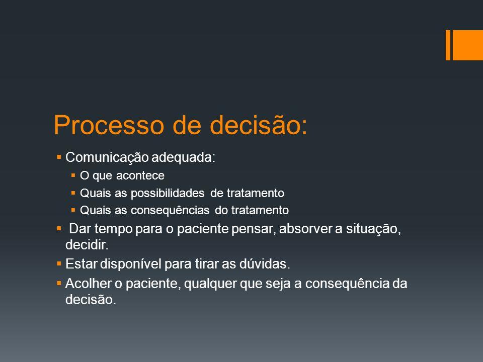 Processo de decisão: Comunicação adequada: