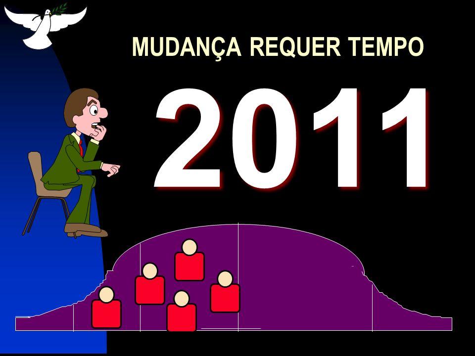 MUDANÇA REQUER TEMPO 2011